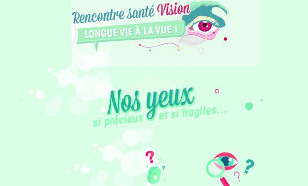 Image repérage et prévention de la vision