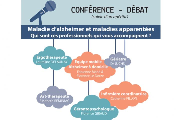 Conférence-débat   les professionnels de la filière gériatrique 9bc77ad0db1